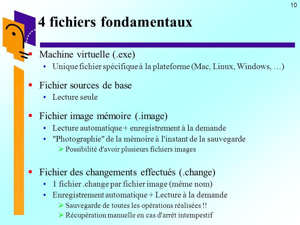 10 4 fichiers fondamentaux Machine virtuelle (.exe) Unique fichier spécifique à la plateforme (Mac, Linux, Windows, …) Fichier sources de base Lecture