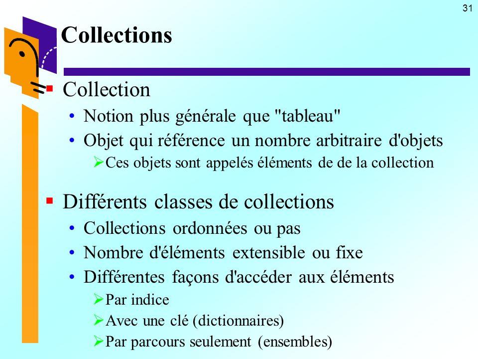 31 Collections Collection Notion plus générale que