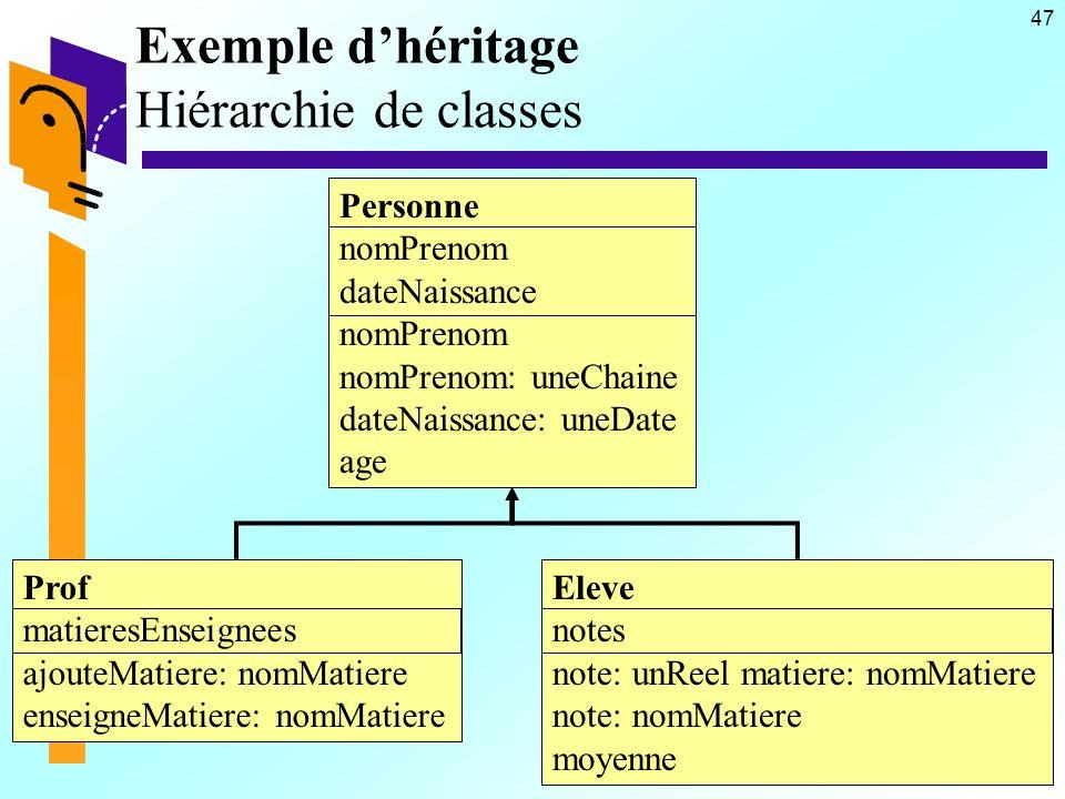 47 Exemple dhéritage Hiérarchie de classes Personne nomPrenom dateNaissance nomPrenom nomPrenom: uneChaine dateNaissance: uneDate age Prof matieresEns