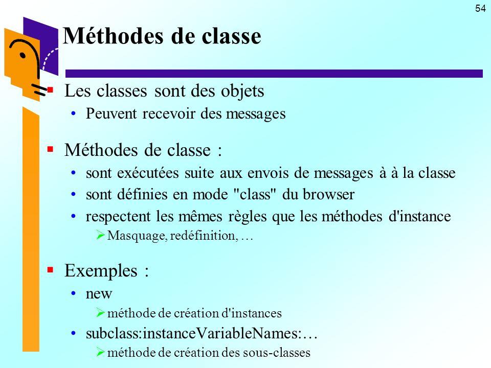 54 Méthodes de classe Les classes sont des objets Peuvent recevoir des messages Méthodes de classe : sont exécutées suite aux envois de messages à à l