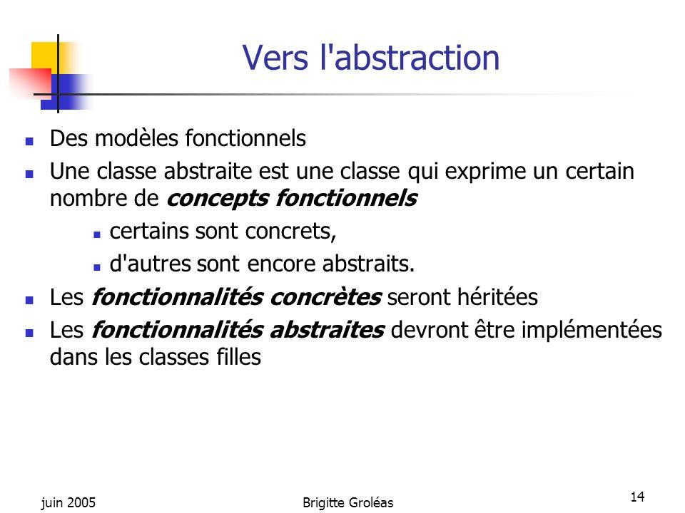 juin 2005Brigitte Groléas 14 Vers l'abstraction Des modèles fonctionnels Une classe abstraite est une classe qui exprime un certain nombre de concepts