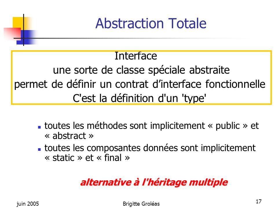 juin 2005Brigitte Groléas 17 Abstraction Totale Interface une sorte de classe spéciale abstraite permet de définir un contrat dinterface fonctionnelle