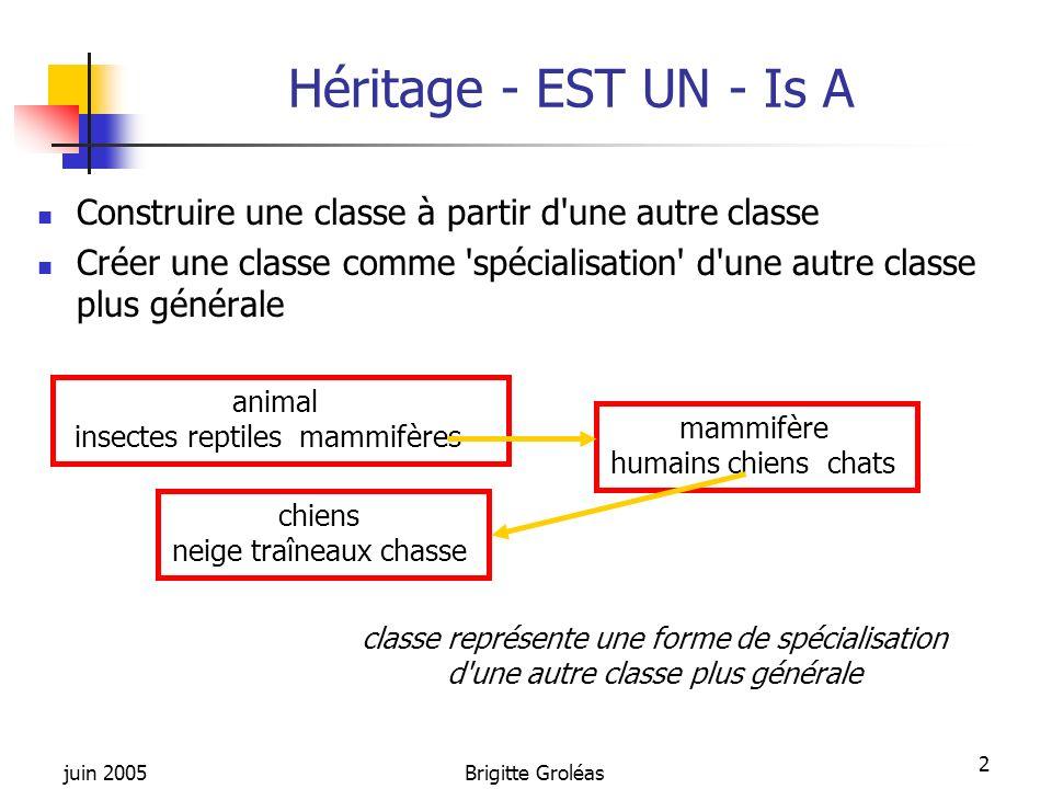 juin 2005Brigitte Groléas 3 Dérivation Une classe dérivée est une particularisation d une classe de base « class Etudiant extends Individu un étudiant est un Individu qui....
