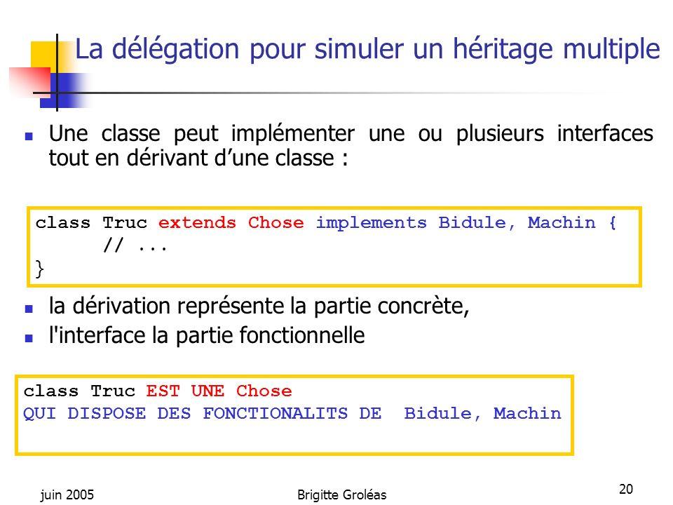 juin 2005Brigitte Groléas 20 La délégation pour simuler un héritage multiple Une classe peut implémenter une ou plusieurs interfaces tout en dérivant