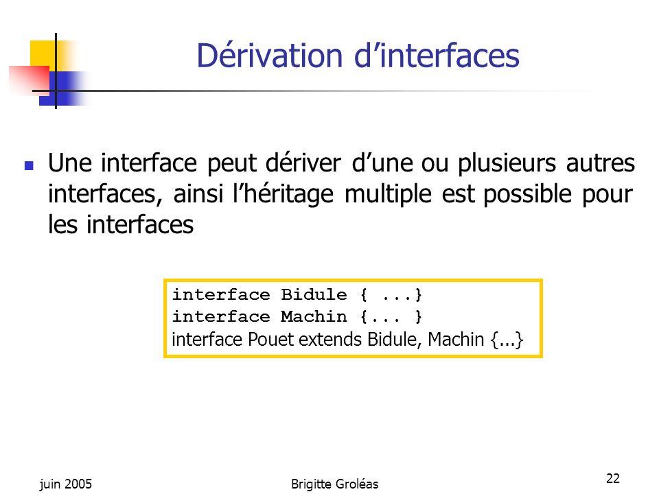 juin 2005Brigitte Groléas 22 Dérivation dinterfaces Une interface peut dériver dune ou plusieurs autres interfaces, ainsi lhéritage multiple est possi