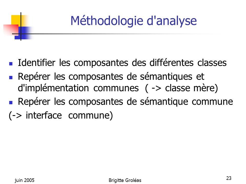 juin 2005Brigitte Groléas 23 Méthodologie d'analyse Identifier les composantes des différentes classes Repérer les composantes de sémantiques et d'imp