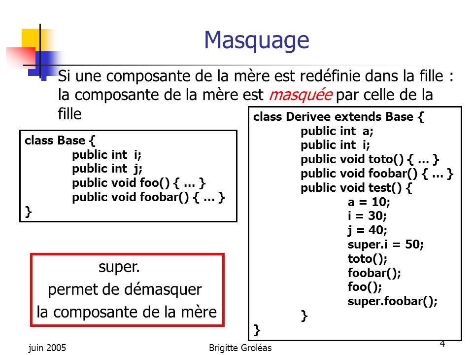 juin 2005Brigitte Groléas 15 Mise en oeuvre Une classe abstraite dispose d au moins une fonctionnalité non encore concrétisée.