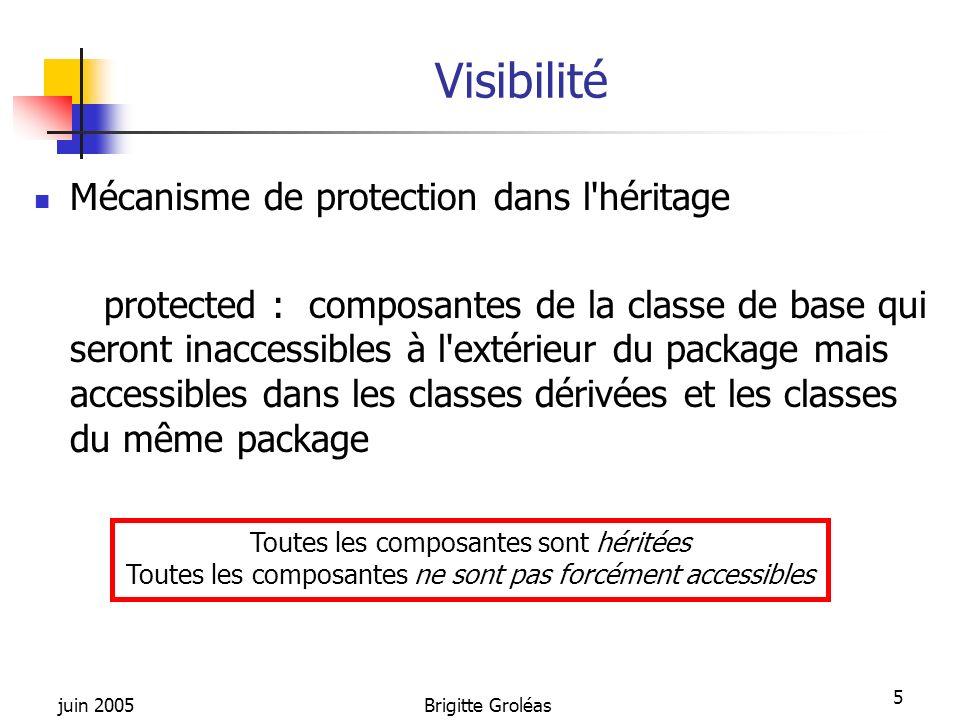 juin 2005Brigitte Groléas 6 Résumé sur la visibilité des composantes Attributs :publicprotectedrien du toutprivate visibilité des composants partoutclasse+ sous classes + package classe + package classe