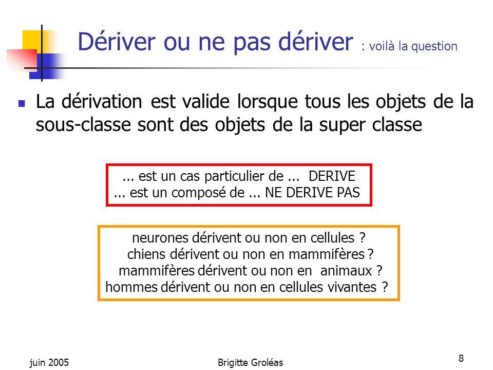 juin 2005Brigitte Groléas 8 Dériver ou ne pas dériver : voilà la question La dérivation est valide lorsque tous les objets de la sous-classe sont des