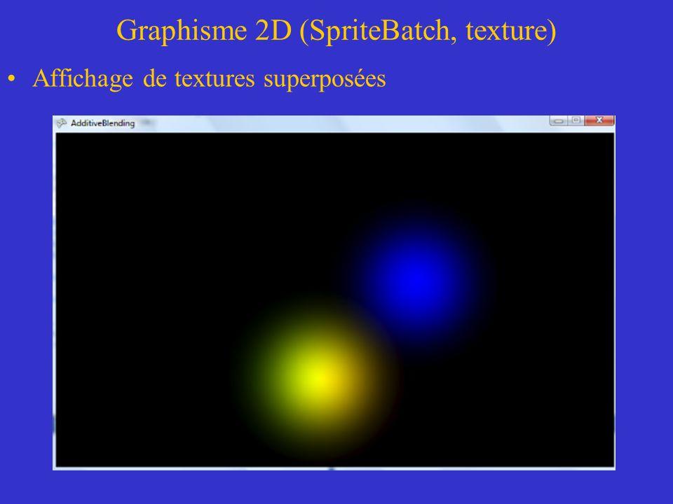 Graphisme 2D (SpriteBatch, texture) Affichage de textures superposées
