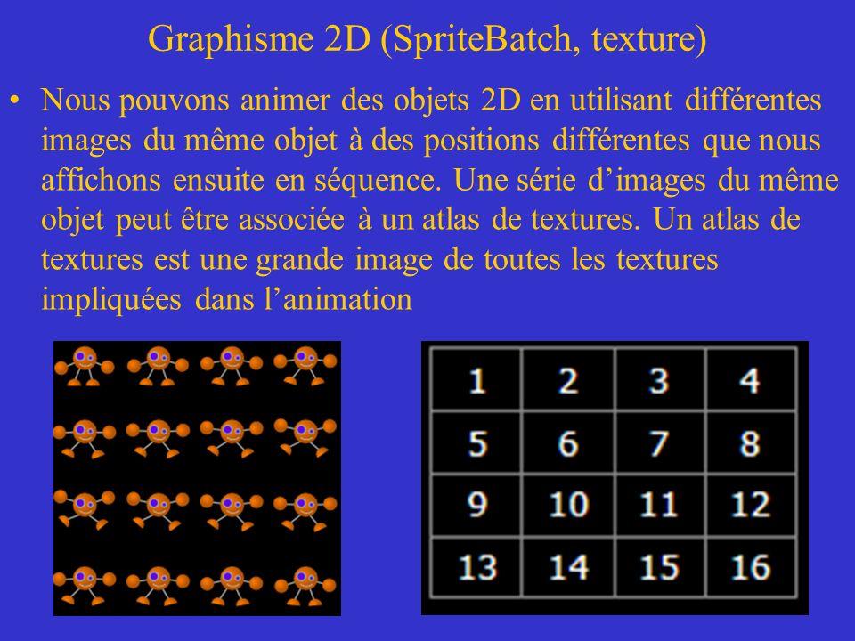 Graphisme 2D (SpriteBatch, texture) Pour créer une animation à partir dun atlas de textures nous devons dabord créer une nouvelle classe (ex: AnimatedSprite.cs) Ajout des énoncés using suivants: Ajout des variables dinstance: