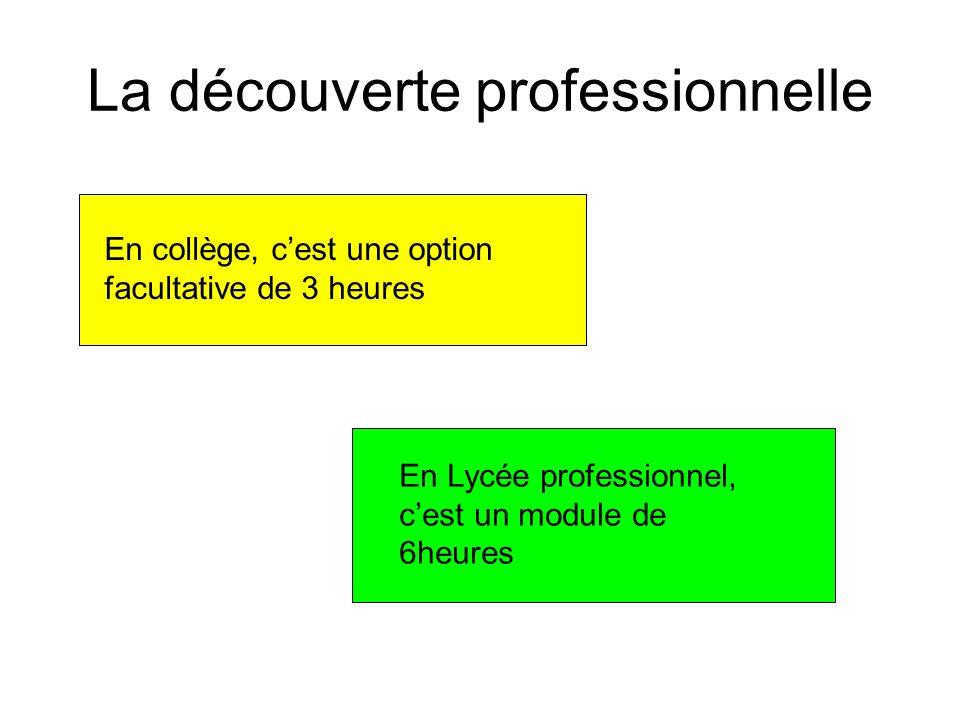La découverte professionnelle En collège, cest une option facultative de 3 heures En Lycée professionnel, cest un module de 6heures
