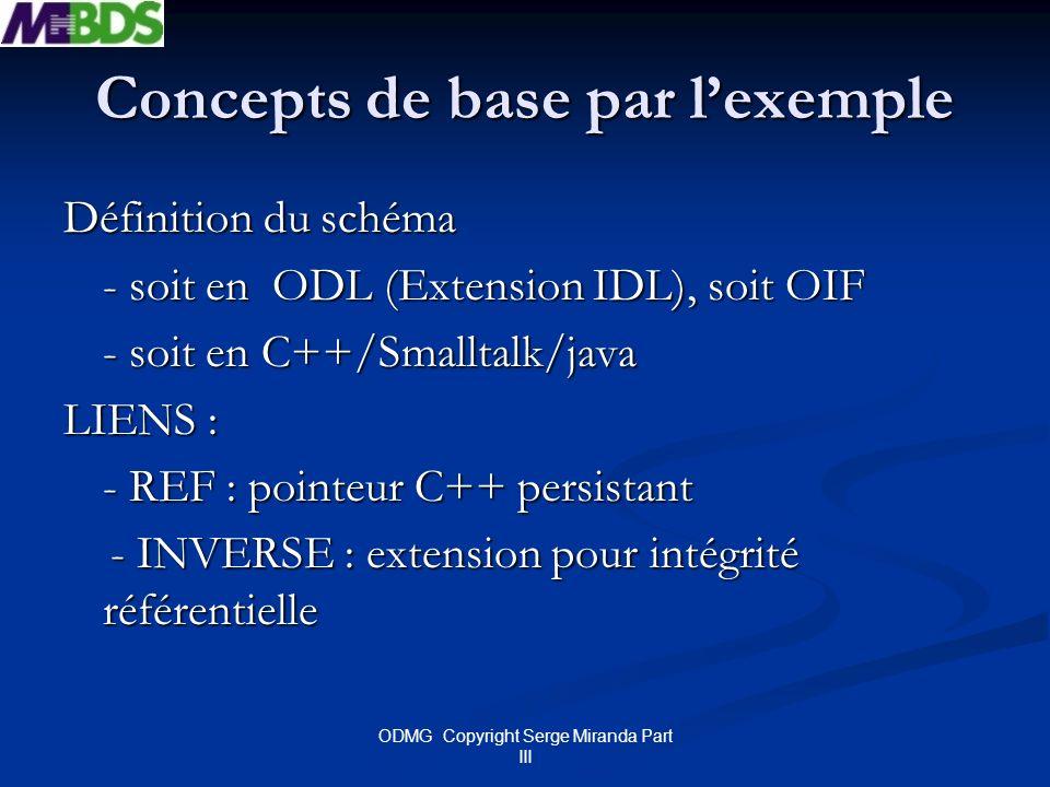 ODMG Copyright Serge Miranda Part III Concepts de base par lexemple Définition du schéma - soit en ODL (Extension IDL), soit OIF - soit en C++/Smallta