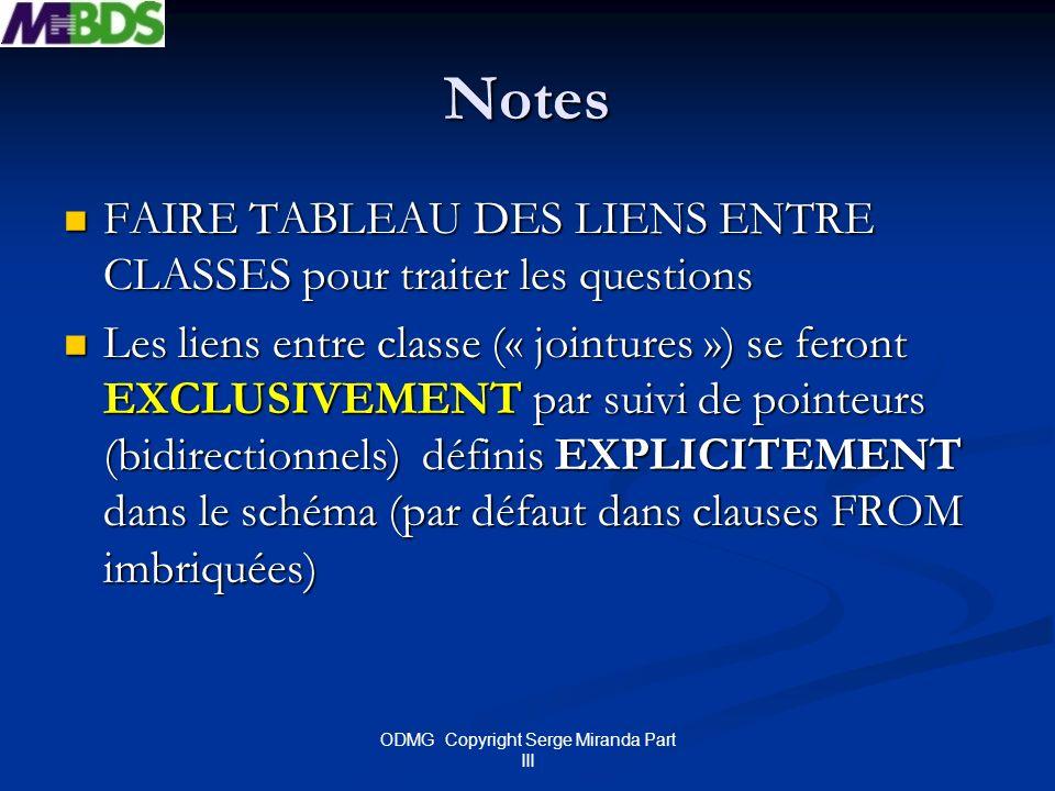 ODMG Copyright Serge Miranda Part III Notes FAIRE TABLEAU DES LIENS ENTRE CLASSES pour traiter les questions FAIRE TABLEAU DES LIENS ENTRE CLASSES pou