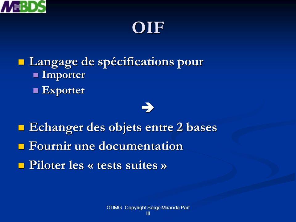 ODMG Copyright Serge Miranda Part III OIF Langage de spécifications pour Langage de spécifications pour Importer Importer Exporter Exporter Echanger d