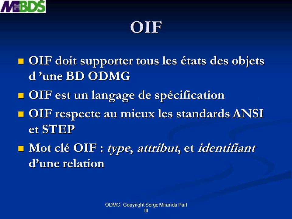 ODMG Copyright Serge Miranda Part III OIF OIF doit supporter tous les états des objets d une BD ODMG OIF doit supporter tous les états des objets d un