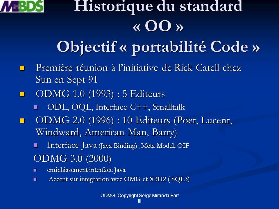 ODMG Copyright Serge Miranda Part III Composants du standard ODMG 3.0 SGBDOO OQL OML C++ OML Smalltalk Adaptation du modèle objet de l OMG Adaptation du modèle objet de l OMG Interfaces d accès à un SGBD OO Interfaces d accès à un SGBD OO OML Java ODL OIF
