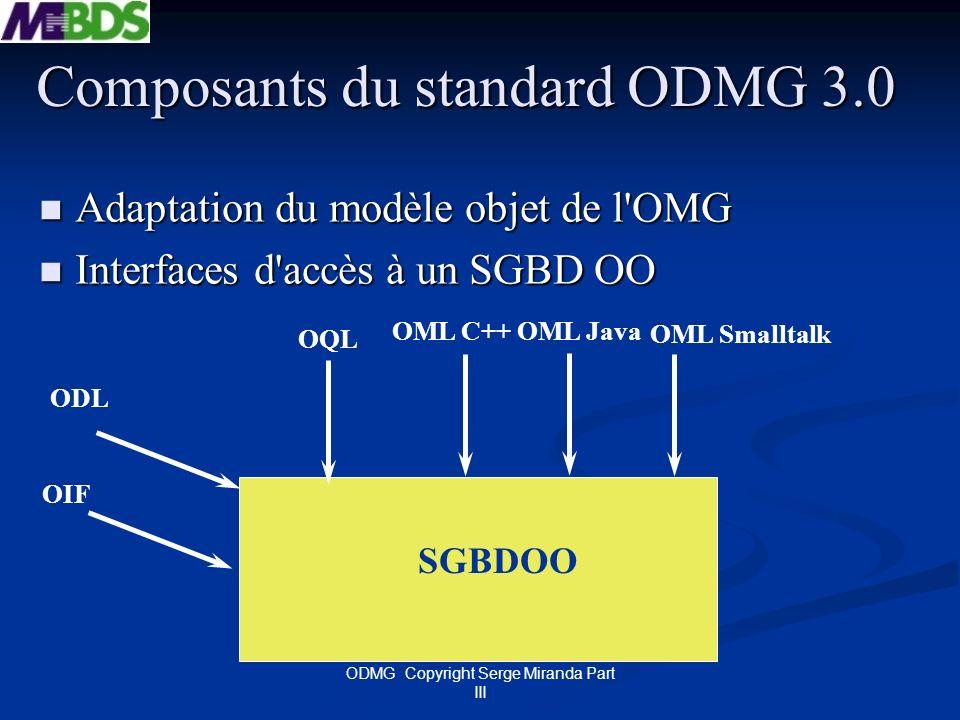 ODMG Copyright Serge Miranda Part III Composants du standard ODMG 3.0 Modèle de données Objet dérivé de lOMG Modèle de données Objet dérivé de lOMG Langages de spécifications Langages de spécifications ODL : langage de définition dobjets ODL : langage de définition dobjets OIF (object Interchange Format) : import/export OIF (object Interchange Format) : import/export Langage de requête : OQL (avec retour sur base SQL) Langage de requête : OQL (avec retour sur base SQL) OML (avec Liaisons) OML (avec Liaisons) C++, SMALLTALK et JAVA C++, SMALLTALK et JAVA