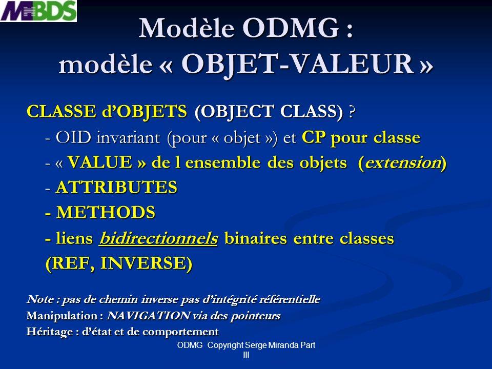 ODMG Copyright Serge Miranda Part III Exemple ODL CLASS pilote : employe { Nbre-H-Vol# INT, salaire FLOAT, SET REF assure INVERSE est-assuré_par //méthodes...} //méthodes...} CLASS vol { V# STRING,… REF est_assuré_par INVERSE assure, REF utilise INVERSE est_utilisé_dans,.