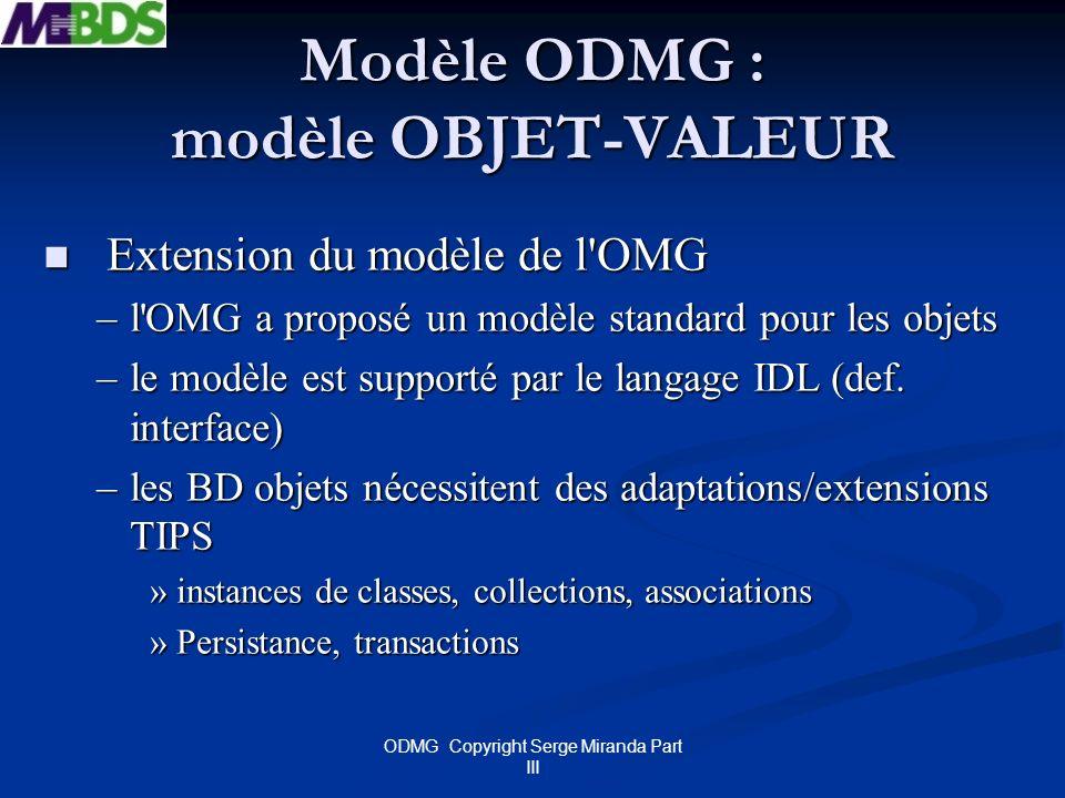 ODMG Copyright Serge Miranda Part III ODMG et propriétés RICE R* HERITAGE MULTIPLE (C++) I* OID C* STRUCTURE * COLLECTIONS : SET, BAG, LIST, ARRAY, Dictionary * pointeurs bidirect.