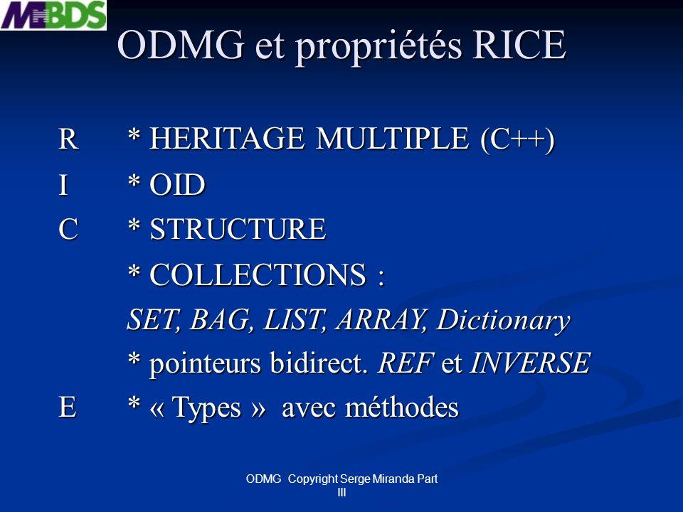 ODMG Copyright Serge Miranda Part III Type Object Literal Atomic Obj.