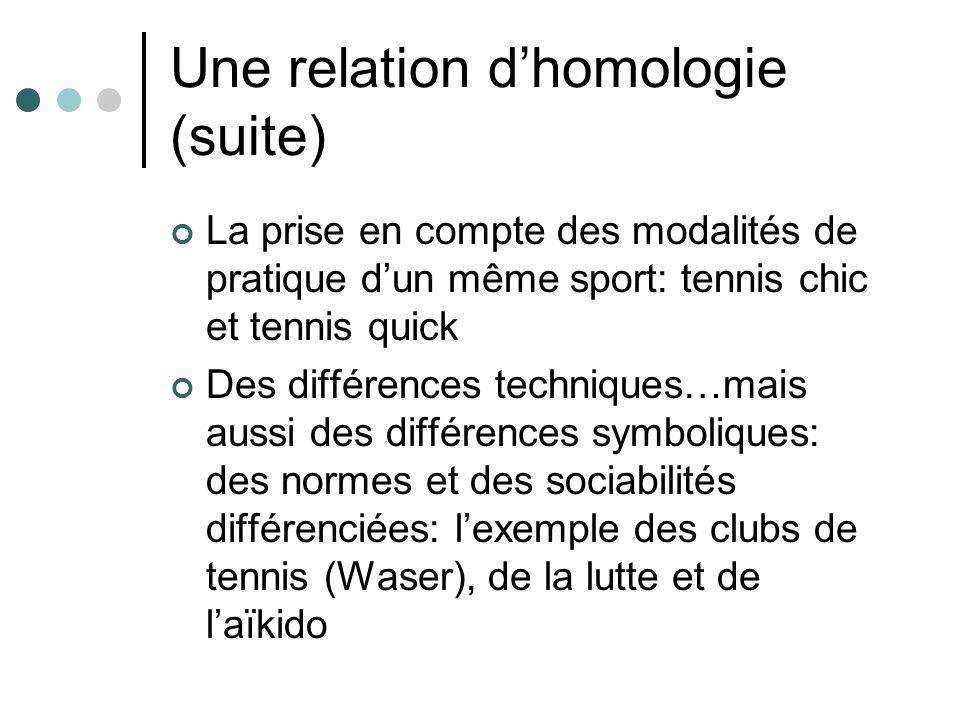 Une relation dhomologie (suite) La prise en compte des modalités de pratique dun même sport: tennis chic et tennis quick Des différences techniques…mais aussi des différences symboliques: des normes et des sociabilités différenciées: lexemple des clubs de tennis (Waser), de la lutte et de laïkido