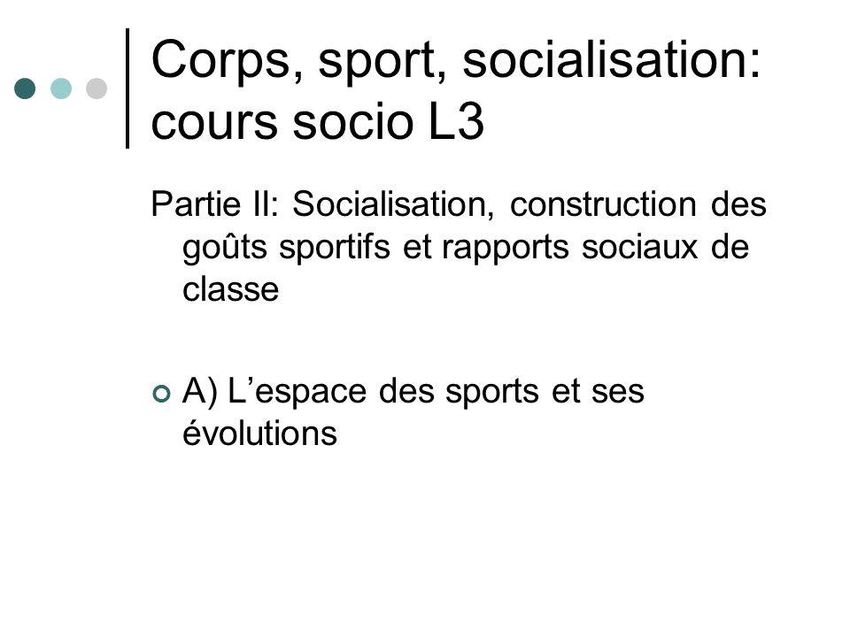 Corps, sport, socialisation: cours socio L3 Partie II: Socialisation, construction des goûts sportifs et rapports sociaux de classe A) Lespace des sports et ses évolutions