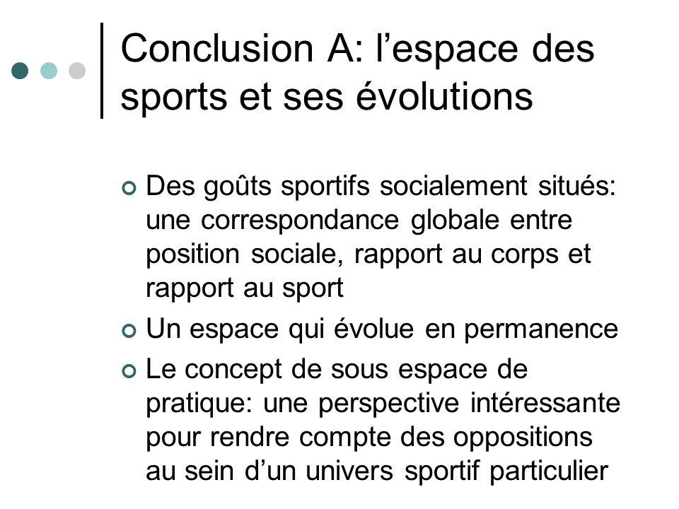 Conclusion A: lespace des sports et ses évolutions Des goûts sportifs socialement situés: une correspondance globale entre position sociale, rapport au corps et rapport au sport Un espace qui évolue en permanence Le concept de sous espace de pratique: une perspective intéressante pour rendre compte des oppositions au sein dun univers sportif particulier