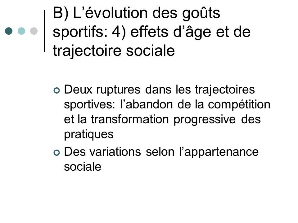 B) Lévolution des goûts sportifs: 4) effets dâge et de trajectoire sociale Deux ruptures dans les trajectoires sportives: labandon de la compétition et la transformation progressive des pratiques Des variations selon lappartenance sociale