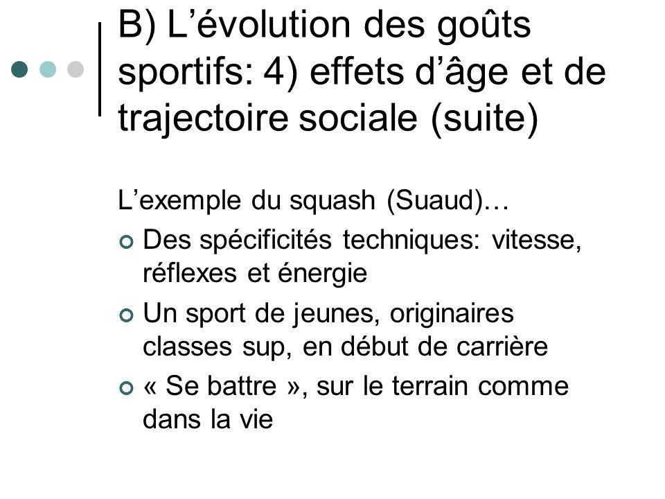 B) Lévolution des goûts sportifs: 4) effets dâge et de trajectoire sociale (suite) Lexemple du squash (Suaud)… Des spécificités techniques: vitesse, réflexes et énergie Un sport de jeunes, originaires classes sup, en début de carrière « Se battre », sur le terrain comme dans la vie