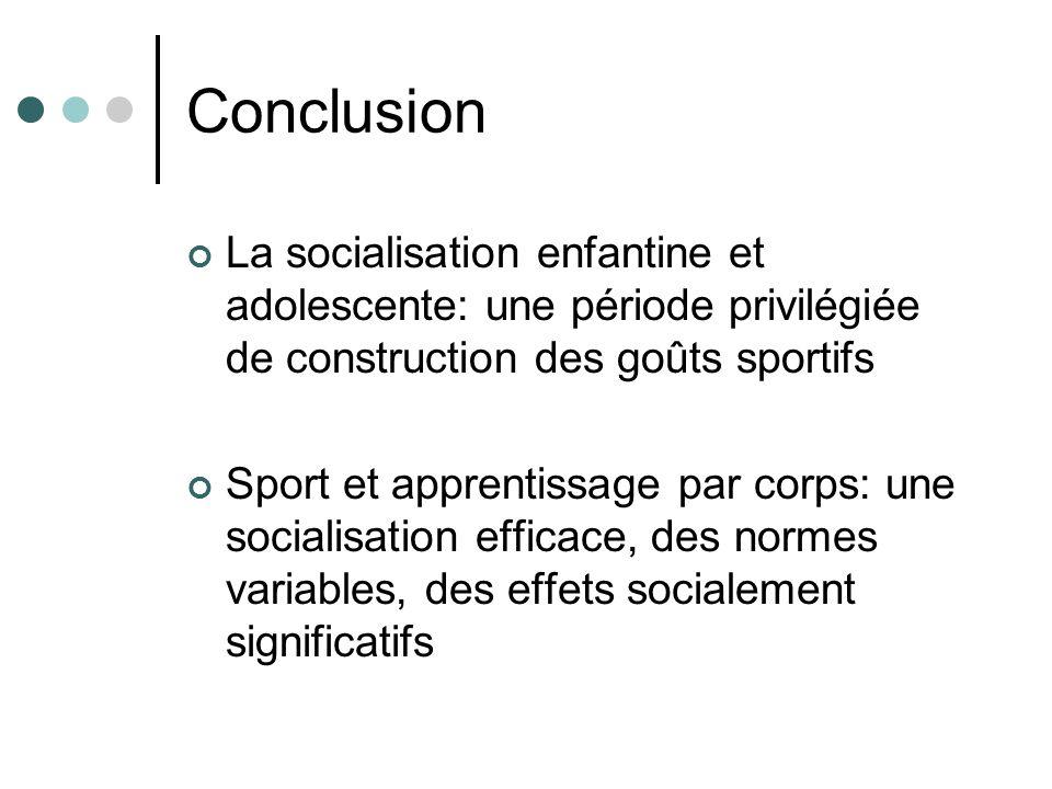 Conclusion La socialisation enfantine et adolescente: une période privilégiée de construction des goûts sportifs Sport et apprentissage par corps: une socialisation efficace, des normes variables, des effets socialement significatifs