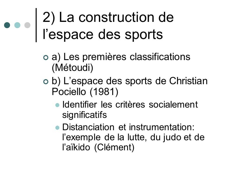 2) La construction de lespace des sports a) Les premières classifications (Métoudi) b) Lespace des sports de Christian Pociello (1981) Identifier les critères socialement significatifs Distanciation et instrumentation: lexemple de la lutte, du judo et de laïkido (Clément)