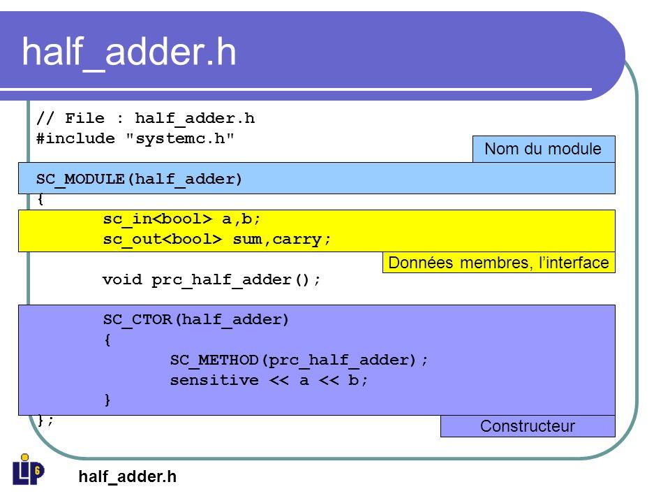 Constructeur Données membres, linterface Nom du module half_adder.h // File : half_adder.h #include systemc.h SC_MODULE(half_adder) { sc_in a,b; sc_out sum,carry; void prc_half_adder(); SC_CTOR(half_adder) { SC_METHOD(prc_half_adder); sensitive << a << b; } }; half_adder.h