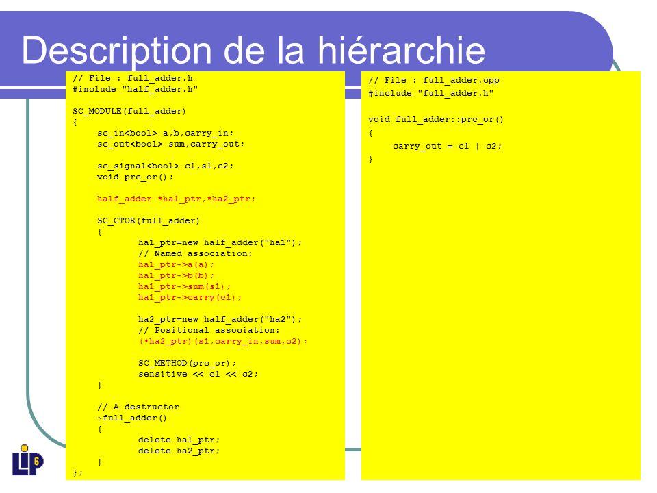 Description de la hiérarchie // File : full_adder.h #include half_adder.h SC_MODULE(full_adder) { sc_in a,b,carry_in; sc_out sum,carry_out; sc_signal c1,s1,c2; void prc_or(); half_adder *ha1_ptr,*ha2_ptr; SC_CTOR(full_adder) { ha1_ptr=new half_adder( ha1 ); // Named association: ha1_ptr->a(a); ha1_ptr->b(b); ha1_ptr->sum(s1); ha1_ptr->carry(c1); ha2_ptr=new half_adder( ha2 ); // Positional association: (*ha2_ptr)(s1,carry_in,sum,c2); SC_METHOD(prc_or); sensitive << c1 << c2; } // A destructor ~full_adder() { delete ha1_ptr; delete ha2_ptr; } }; // File : full_adder.cpp #include full_adder.h void full_adder::prc_or() { carry_out = c1 | c2; }