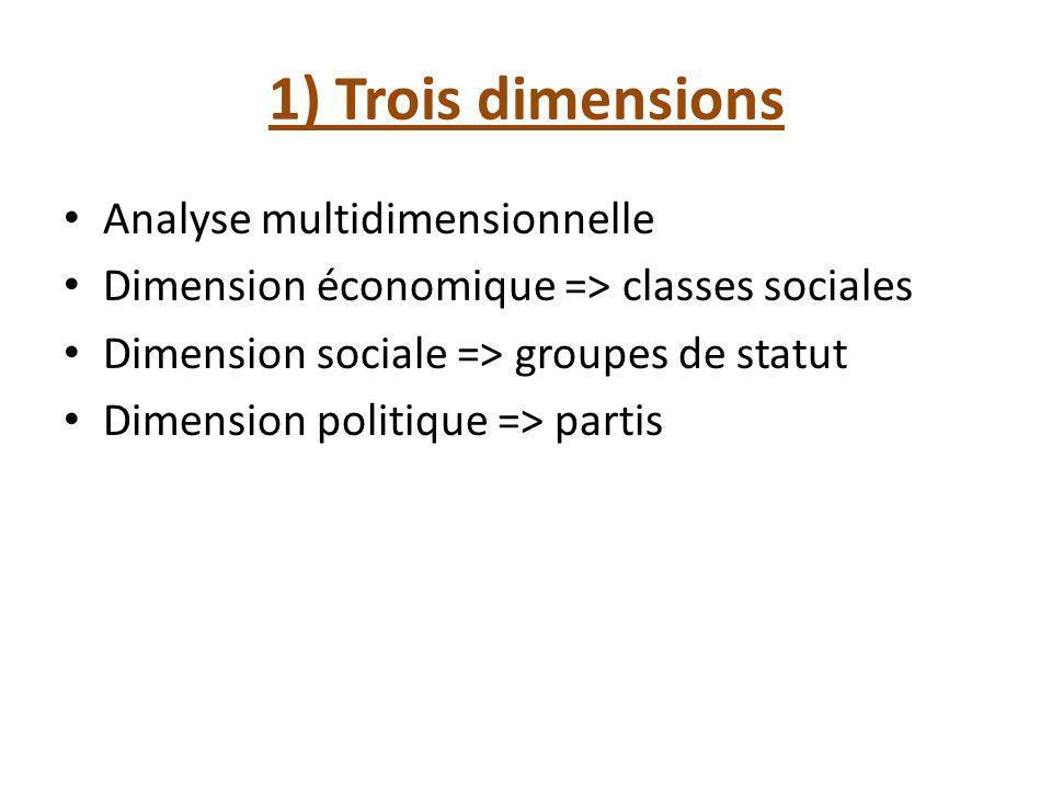 1) Trois dimensions Analyse multidimensionnelle Dimension économique => classes sociales Dimension sociale => groupes de statut Dimension politique => partis