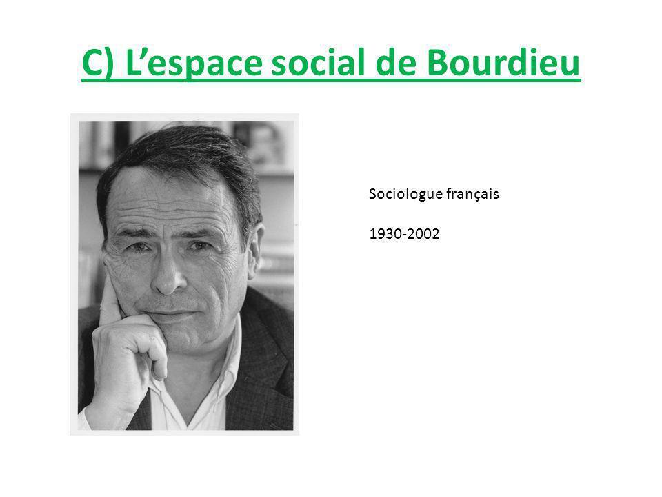 C) Lespace social de Bourdieu Sociologue français 1930-2002