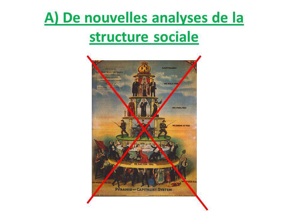A) De nouvelles analyses de la structure sociale