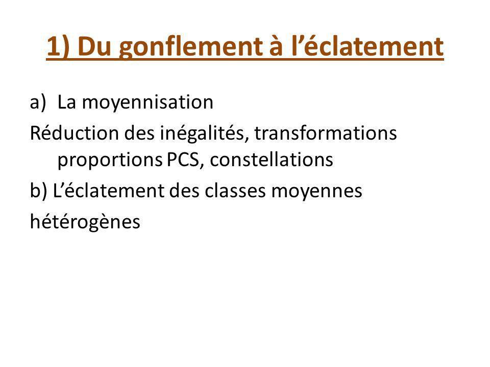 1) Du gonflement à léclatement a)La moyennisation Réduction des inégalités, transformations proportions PCS, constellations b) Léclatement des classes moyennes hétérogènes