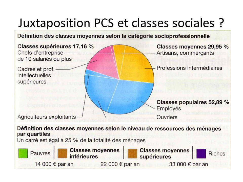 Juxtaposition PCS et classes sociales ?