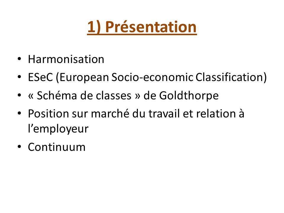1) Présentation Harmonisation ESeC (European Socio-economic Classification) « Schéma de classes » de Goldthorpe Position sur marché du travail et relation à lemployeur Continuum