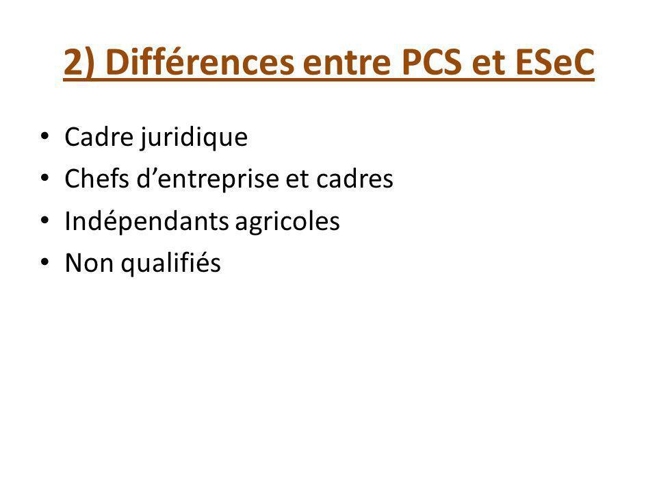2) Différences entre PCS et ESeC Cadre juridique Chefs dentreprise et cadres Indépendants agricoles Non qualifiés