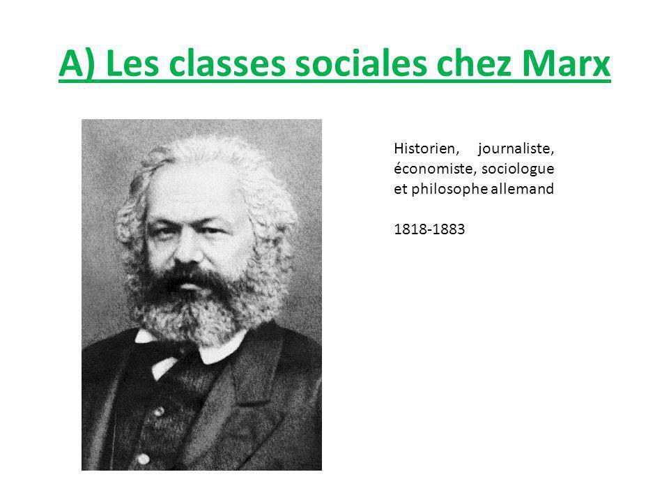 A) Les classes sociales chez Marx Historien, journaliste, économiste, sociologue et philosophe allemand 1818-1883