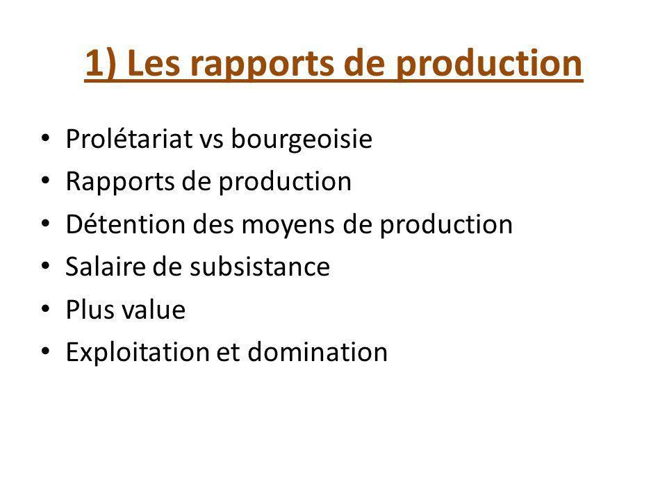 1) Les rapports de production Prolétariat vs bourgeoisie Rapports de production Détention des moyens de production Salaire de subsistance Plus value Exploitation et domination