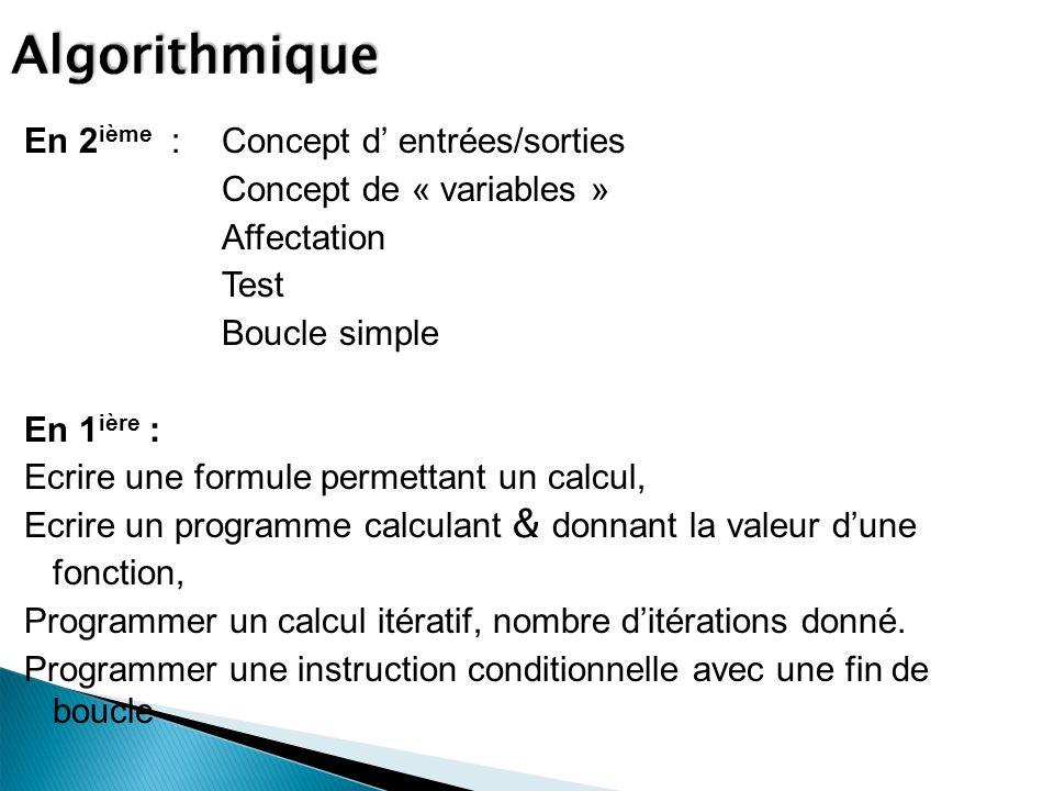 En 2 ième :Concept d entrées/sorties Concept de « variables » Affectation Test Boucle simple En 1 ière : Ecrire une formule permettant un calcul, Ecrire un programme calculant & donnant la valeur dune fonction, Programmer un calcul itératif, nombre ditérations donné.
