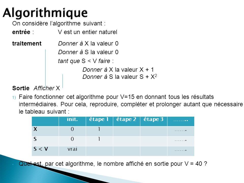 On considère lalgorithme suivant : entrée :V est un entier naturel traitement Donner à X la valeur 0 Donner à S la valeur 0 tant que S < V faire : Donner à X la valeur X + 1 Donner à S la valeur S + X 2 SortieAfficher X 1) Faire fonctionner cet algorithme pour V=15 en donnant tous les résultats intermédiaires.