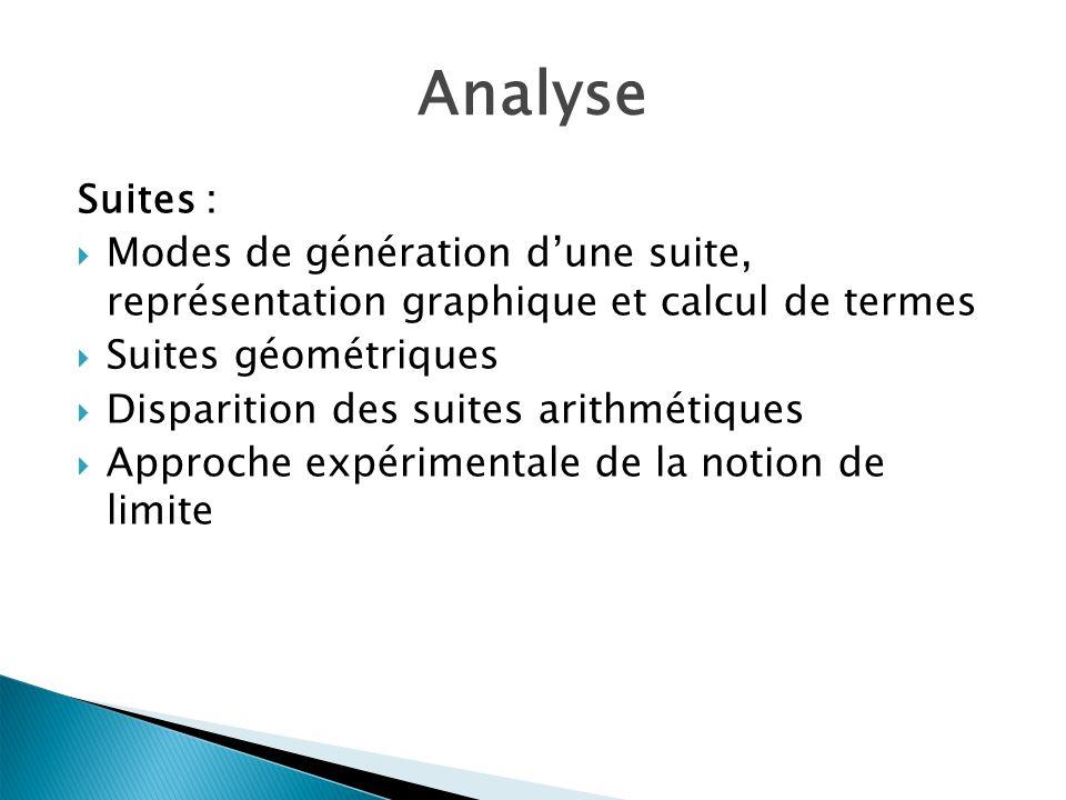 Analyse Suites : Modes de génération dune suite, représentation graphique et calcul de termes Suites géométriques Disparition des suites arithmétiques Approche expérimentale de la notion de limite