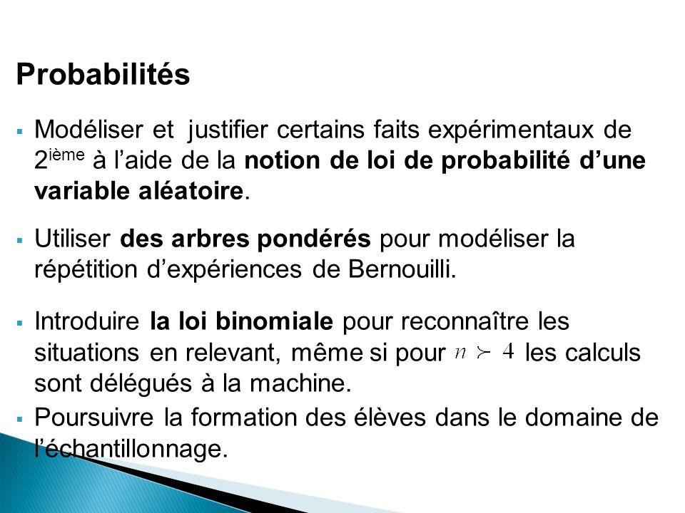 Probabilités Modéliser et justifier certains faits expérimentaux de 2 ième à laide de la notion de loi de probabilité dune variable aléatoire.