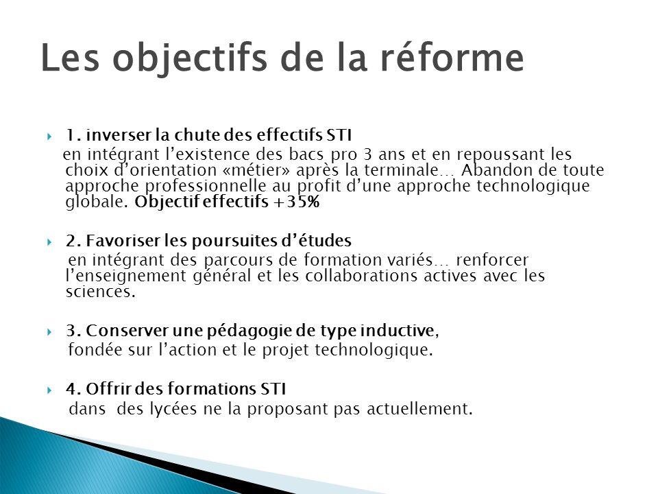 Les objectifs de la réforme 1.