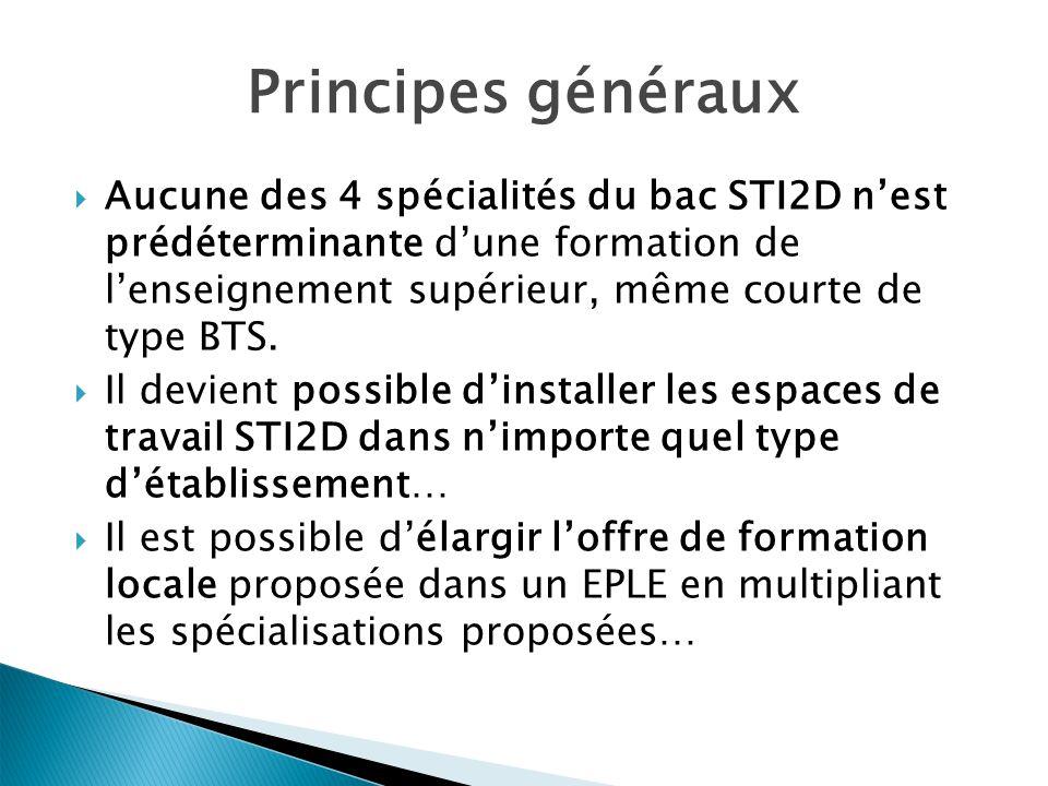 Principes généraux Aucune des 4 spécialités du bac STI2D nest prédéterminante dune formation de lenseignement supérieur, même courte de type BTS.