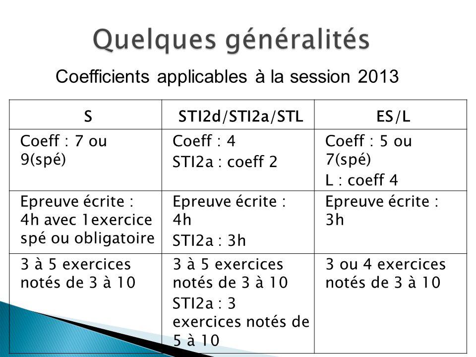 Coefficients applicables à la session 2013 SSTI2d/STI2a/STLES/L Coeff : 7 ou 9(spé) Coeff : 4 STI2a : coeff 2 Coeff : 5 ou 7(spé) L : coeff 4 Epreuve écrite : 4h avec 1exercice spé ou obligatoire Epreuve écrite : 4h STI2a : 3h Epreuve écrite : 3h 3 à 5 exercices notés de 3 à 10 STI2a : 3 exercices notés de 5 à 10 3 ou 4 exercices notés de 3 à 10
